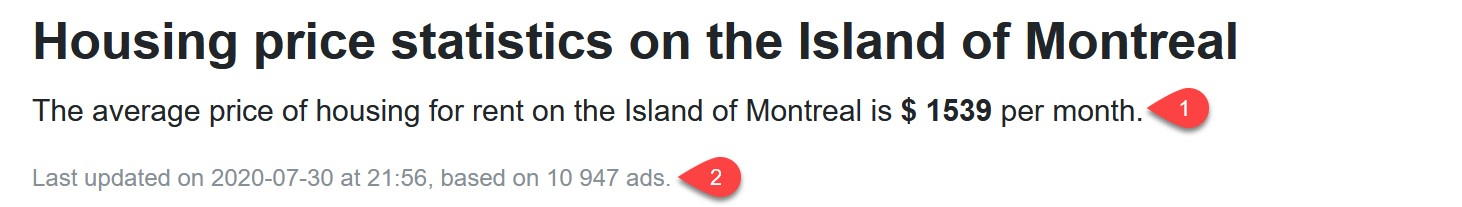 Housing price statistics on the Island of Montreal